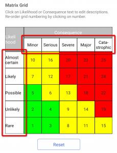 Matrix grid descriptions