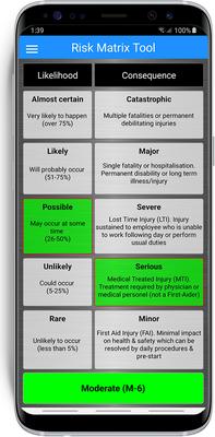Risk Matrix Tool